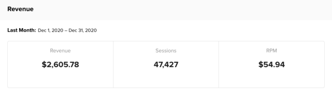 screenshot of mediavine display ad income for fork in the road blog in december 2020