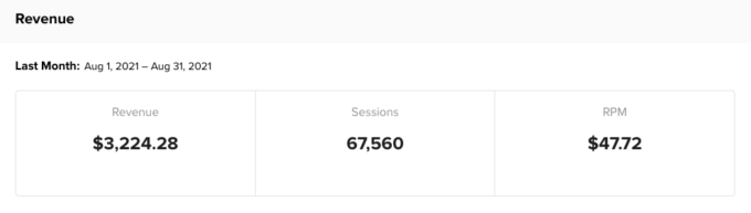 screenshot of mediavine display ad income for fork in the road blog in August 2021